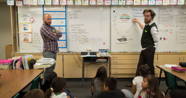 Soil, Food, and Farm (K-12 Lesson Plan)